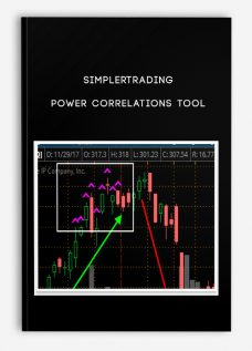 Simplertrading – Power Correlations Tool