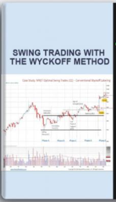 Wyckoffanalytics – Swing Trading with the Wyckoff Method