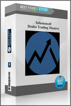 Base Camp Trading – Renko Trading Mastery
